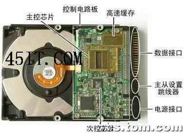 硬盘的内部结构