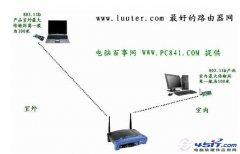 无线路由器传输距离有多远 无线路由器有效距离是多少?