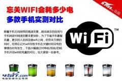 忘关WIFI会耗多少电 多款手机实测对比