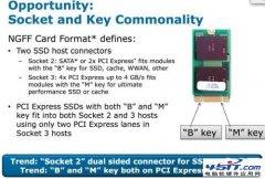 什么是NGFF(硬盘)接口技术?