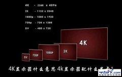 4K显示器什么意思?4k显示器配什么显卡好?
