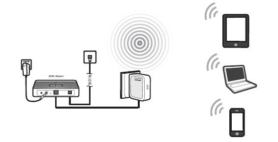 Router无线路由模式连接拓扑