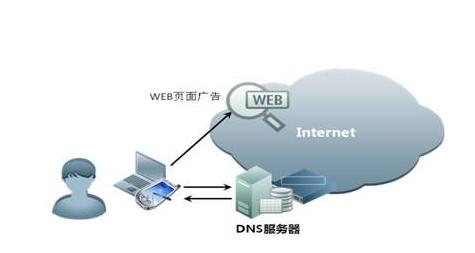 域名与IP地址之间有什么关系?