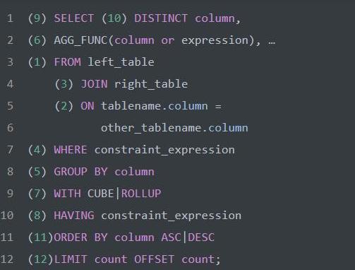 SQL语句执行顺序