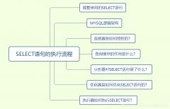 select语句在MySQL中是这样执行的(执行流程)