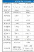 i5-1035G7和i5-10210U 的区别 对比哪个好?