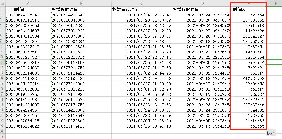 Excel计算将时间字符串转换为时间格式 年-月-日 时:分:秒 且计算时间差得到 时分秒 格式