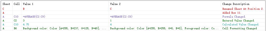 svn 比较 Excel 差异